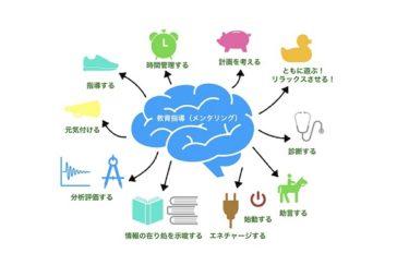 【看護師いえだゆうが池田光穂教授に学ぶ】PDCAよりおすすめ!現場変革を促す新たな教育デザイン!